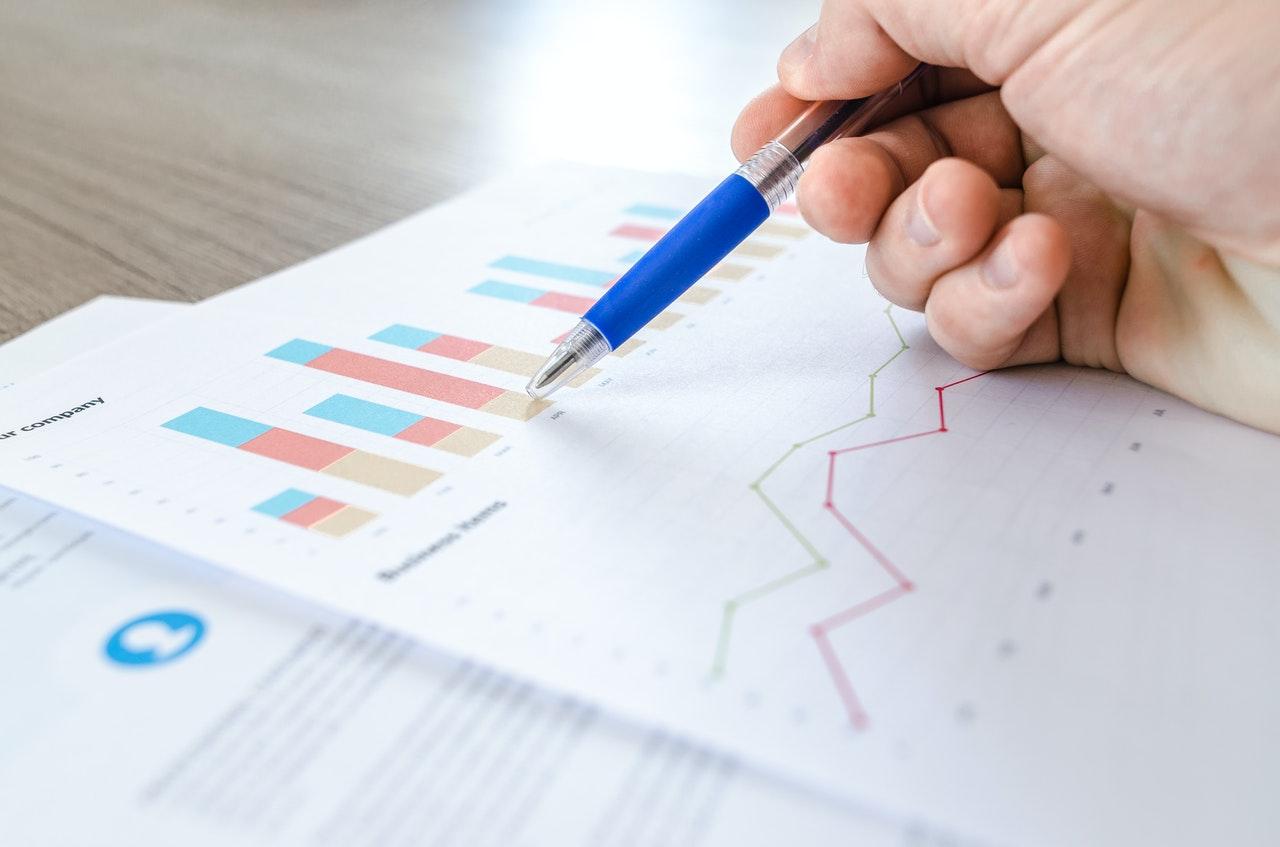 Arbeiten mit KPIs